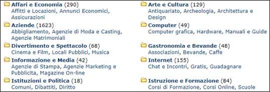 SEO & SEM Magazine: categorie di una directory